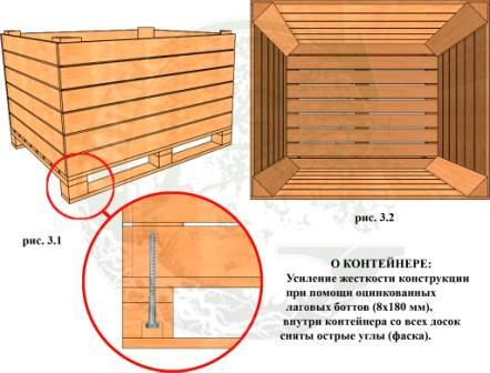 Деревянные контейнеры для яблок, контейнер для яблок, контейнера для яблок, яблочные контейнеры, хранение и транспортировка яблок